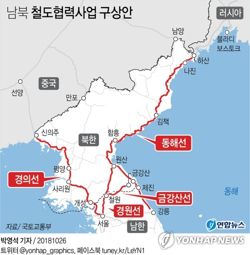(3rd LD) Koreas agree to begin joint railway inspection on Friday - 1