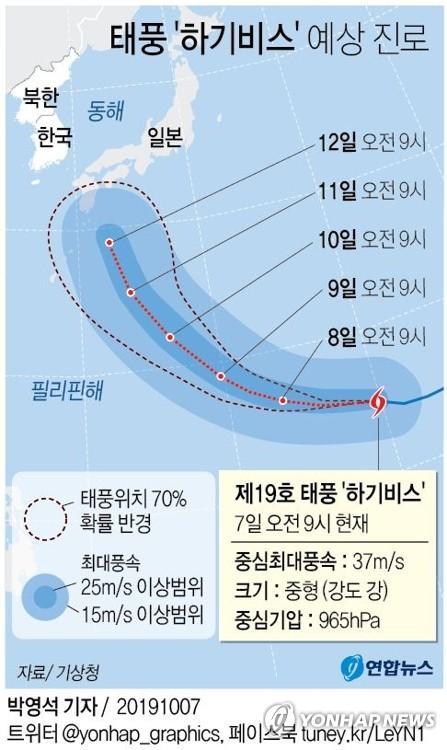 올해 최강 태풍 '하기비스' 일본 강타할 듯…한국도 영향 가능성 - 1