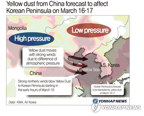 Yellow dust from China forecast to affect Korean Peninsula