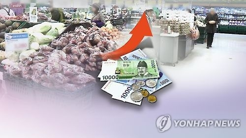 Survey shows perceived inflation much higher than gov't statistics - 1
