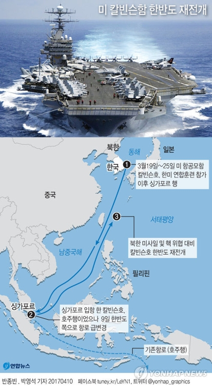 The deployment route of a U.S. aircraft carrier near the Korean Peninsula (Yonhap)