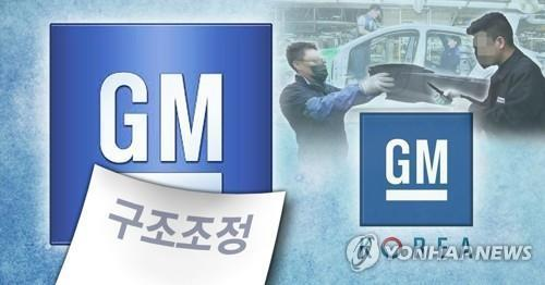 GM Korea's spin-off R&D unit to set sail this week
