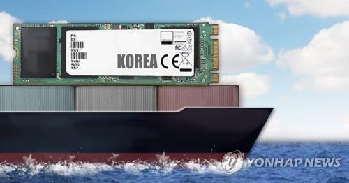 (LEAD) Korea's exports up 12.4 pct in first 20 days of February - 1
