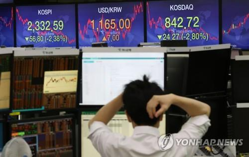 Electronic signboards at a Hana Bank dealing room in Seoul show the benchmark Korea Composite Stock Price Index (KOSPI) closed at 2,332.59 on Sept. 22, 2020, down 56.8 points or 2.38 percent from the previous session's close. (Yonhap)