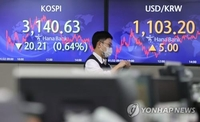 (LEAD) Seoul stocks snap 3-day winning streak on valuation pressure