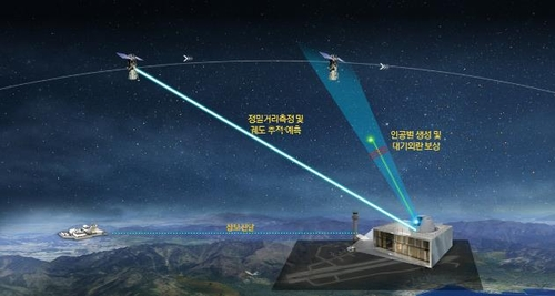 S. Korea to invest 45 bln won to develop new technologies to monitor space objects