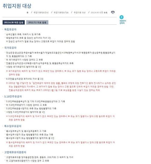 취업지원 대상을 명시한 국가보훈처 홈페이지