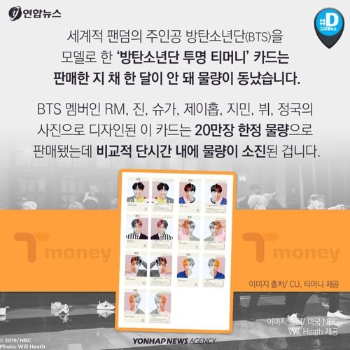 [카드뉴스] BTS, 미니언즈…캐릭터로 주목받는 신용카드 - 9