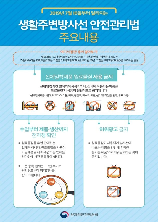 """""""방사성원료로 '음이온제품' 못 만든다""""…개정법 오늘 시행   연합뉴스"""