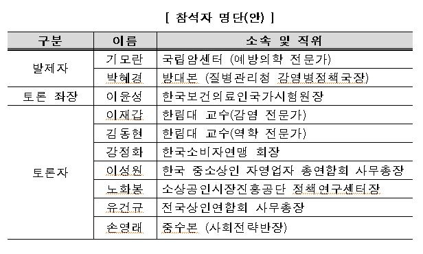 [보건복지부 제공. 재판매 및 DB 금지]