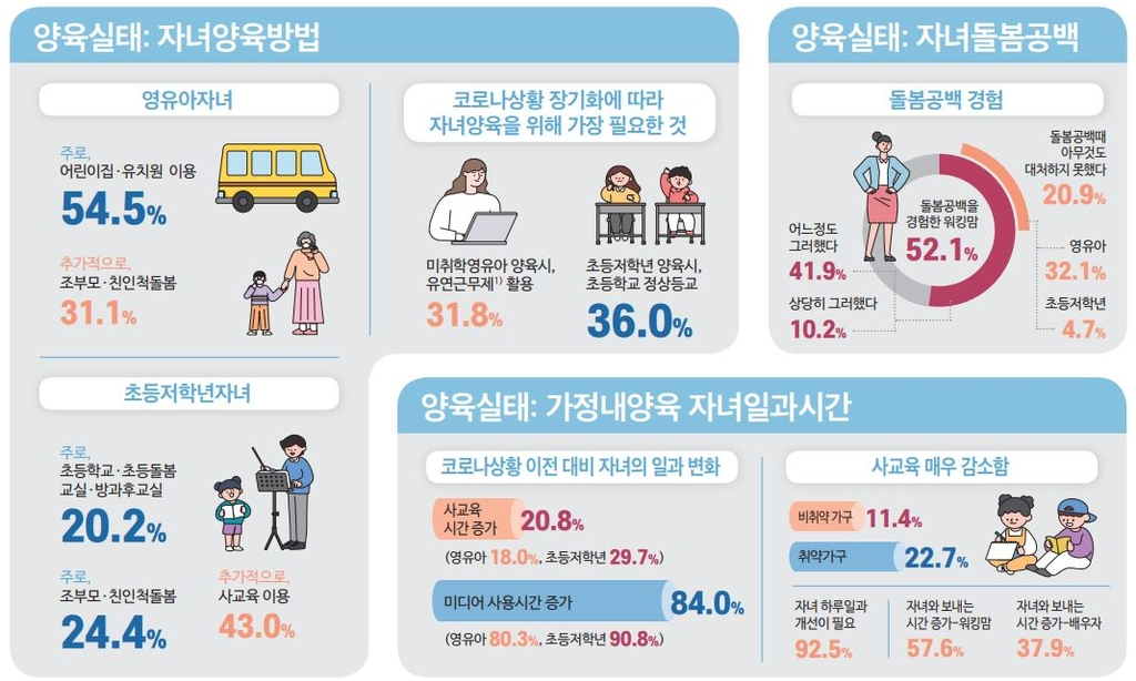 [인구보건복지협회 제공. 재판매 및 DB금지]