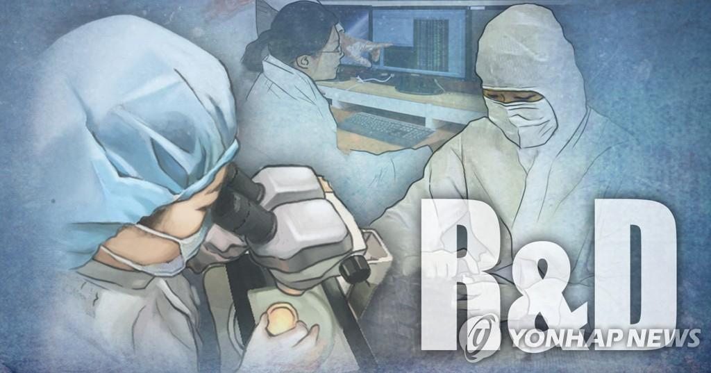 연구개발(R&D) 사업(PG)
