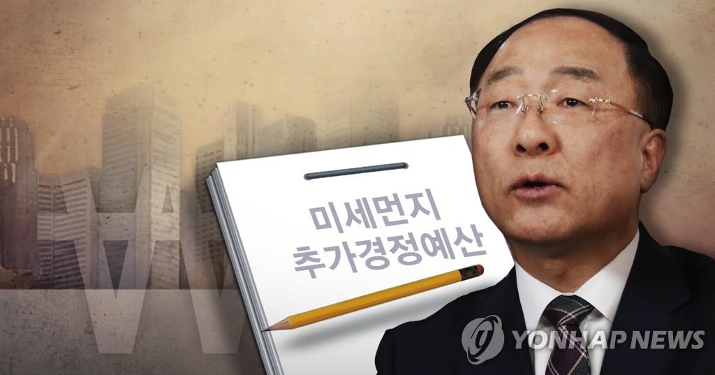 홍남기, 미세먼지 관련 추경 검토 (PG)