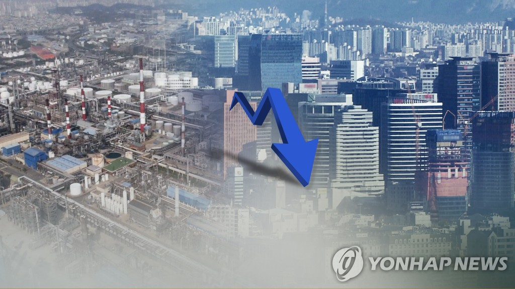 S. Korean firms' investment drops in 2018 - 1