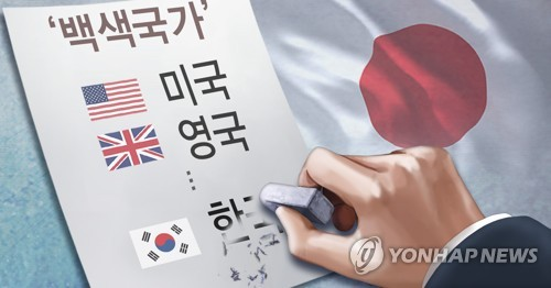 Japan set to approve decision to remove S  Korea from