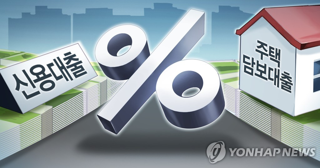 The image illustrates unsecured loans and home-backed lending. (Yonhap)
