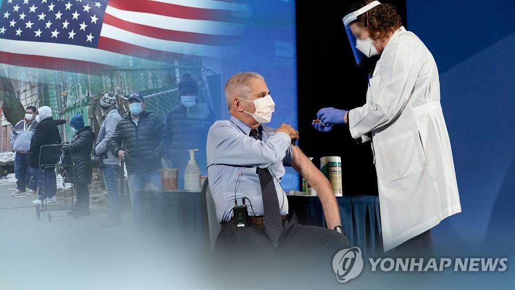 미국 코로나19 백신 접종 (CG)