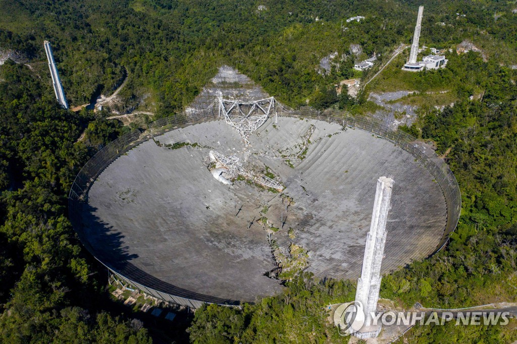 PUERTORICO-SCIENCE-ASTRONOMY-OBSERVATORY-US-science-astronomy