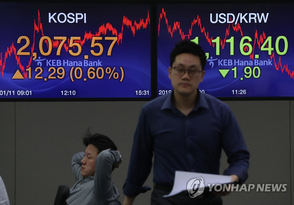 This photo, taken on Jan. 11, 2019, shows dealers at KEB Hana Bank's dealing room in central Seoul, with bulletin sign boards showing closing figures of the KOSPI index and the won against the dollar. (Yonhap)