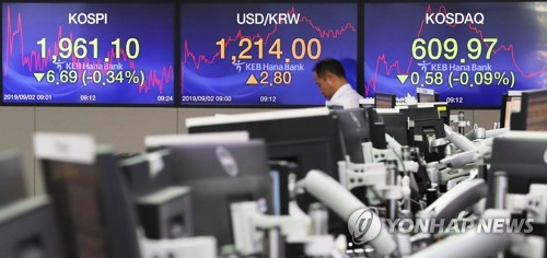 Foreigners turn to selling S. Korean stocks in Aug.