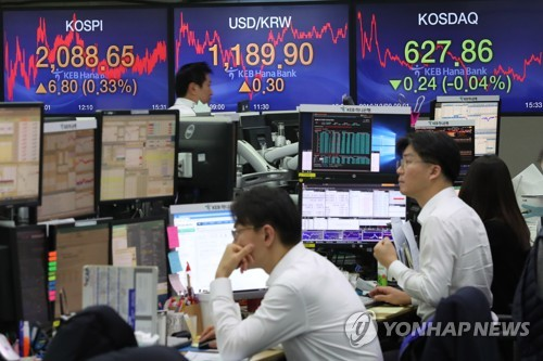 (LEAD) Seoul stocks up for 2nd day on strong U.S. job data, foreign buying
