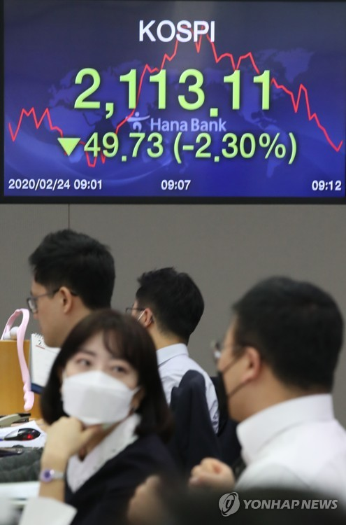 KOSPI opens sharply lower amid virus scare