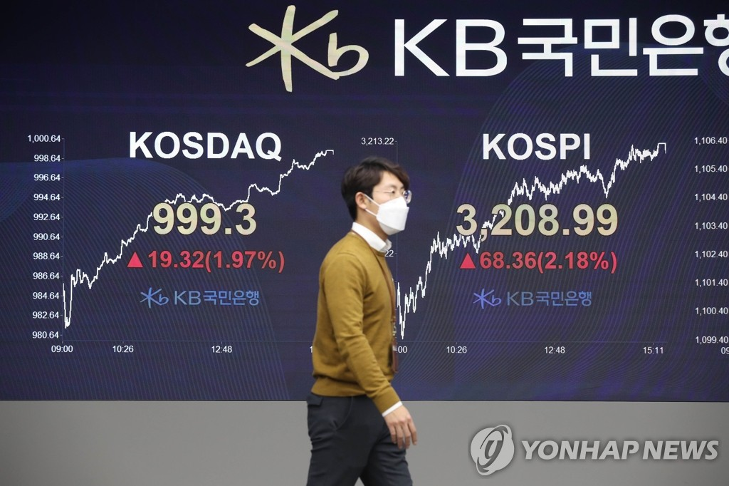 KOSPI, KOSDAQ set new highs