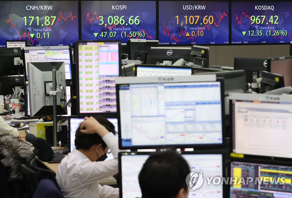 Electronic signboards at a Hana Bank dealing room in Seoul show the benchmark Korea Composite Stock Price Index (KOSPI) closed at 3,086.66 points on Feb. 18, 2021, down 47.07 points, or 1.5 percent, from the previous session's close. (Yonhap)